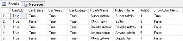 Dynamic Pivot Without Aggregation Function in SQL Server | EPM