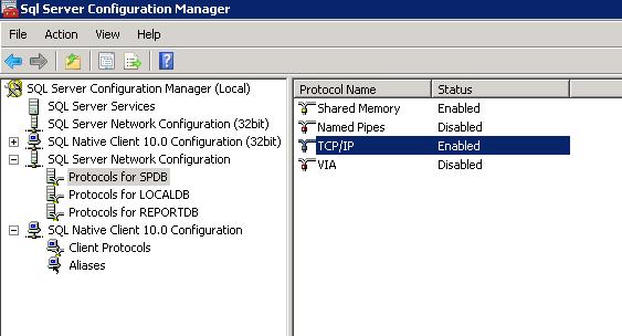 Sql Server Netowrk Configration