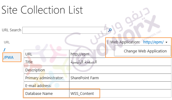 Site Collection List - SharePoint - Devoworx