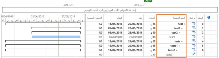 Tasks Schedule
