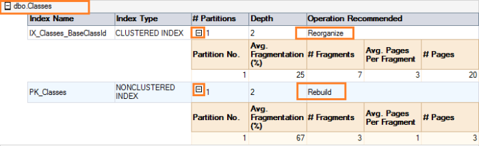 SharePoint Config database - Index Physical Statistic Report result in SQL Server