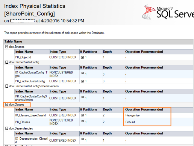 SharePoint Config database - Index Physical Statistic Report in SQL Server