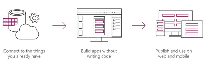 SharePoint Designer 2016