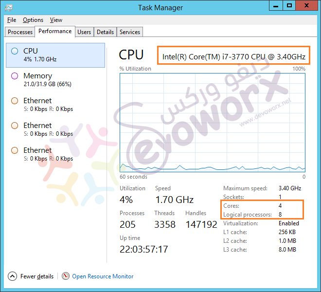 CPU Task Manager