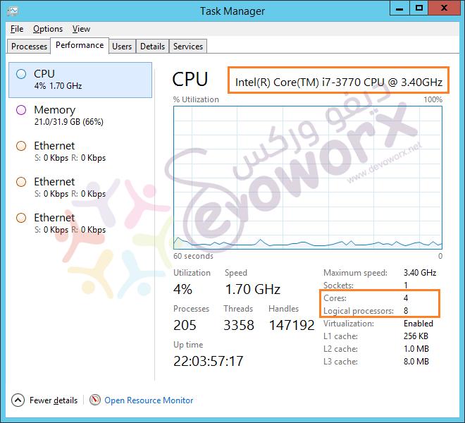 CPU Task Manager