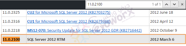 SQL Server Build Number.png