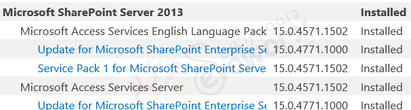Manage Patch Status Details SharePoint
