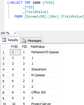 Field Values - convert rows to columns using Dynamic Pivot in SQL Server