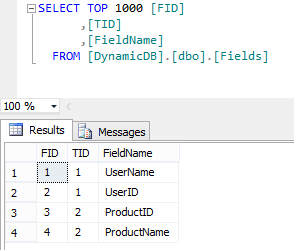 convert rows to columns using Dynamic Pivot in SQL Server