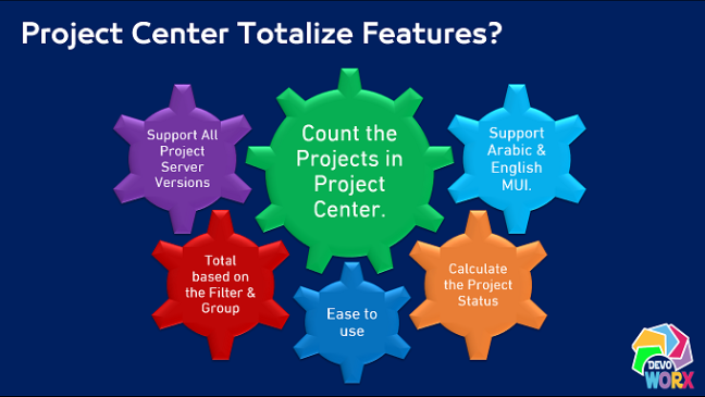 Project Center Totalize
