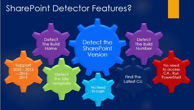 SharePoint Cumulative Update Detector