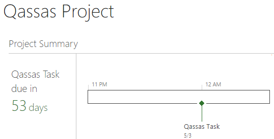 Missing the ADD TASK - EDIT LIST Options in the Project Summary Web Part