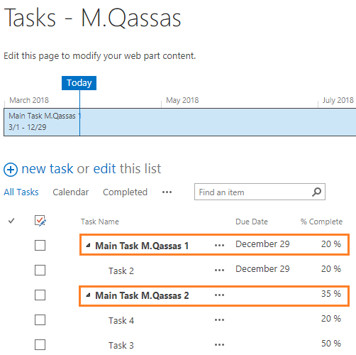 Roll Up Summary Task in Task List In SharePoint