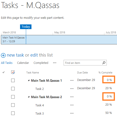Roll Up Summary Task In SharePoint Task List