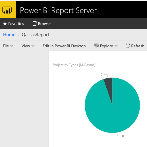 Display Power BI Report in Report Server